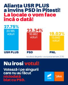 Ionuț MOȘTEANU - E timpul schimbării!